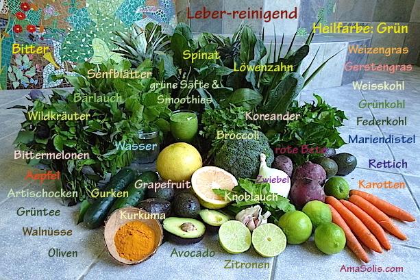 Lebensmittel leber ent ten – Gesunde Ernährung